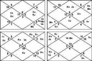 Divine_astrology.jpg
